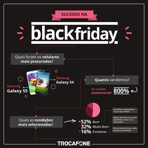 black friday trocafone